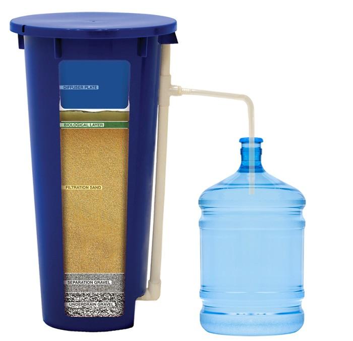 uzdatnianie wody